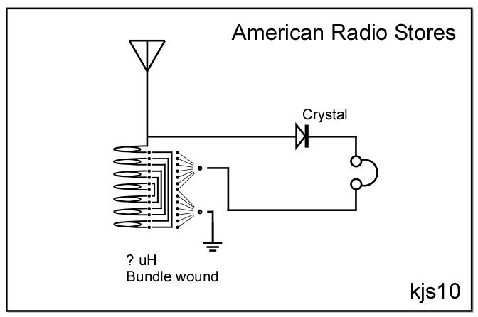 kjs crystal radio american radio stores inc rh lessmiths com Basic Crystal Radio Basic Crystal Radio