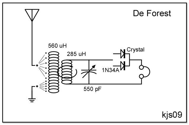 Crystal Radio Schematic Diagram - Wiring Diagram and Schematics